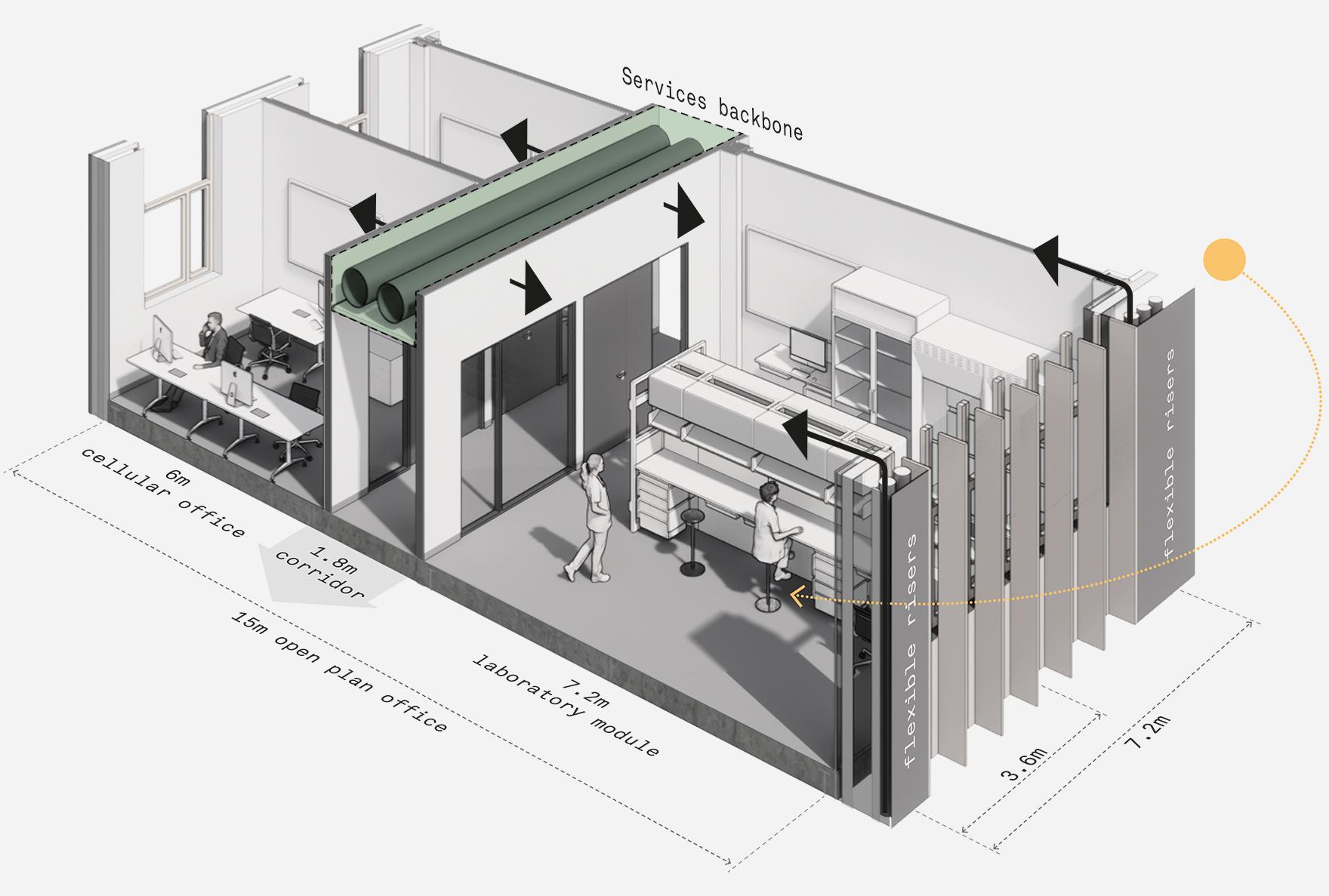 Menai Science Park Innovation Centre Laboratory And Workspaces L